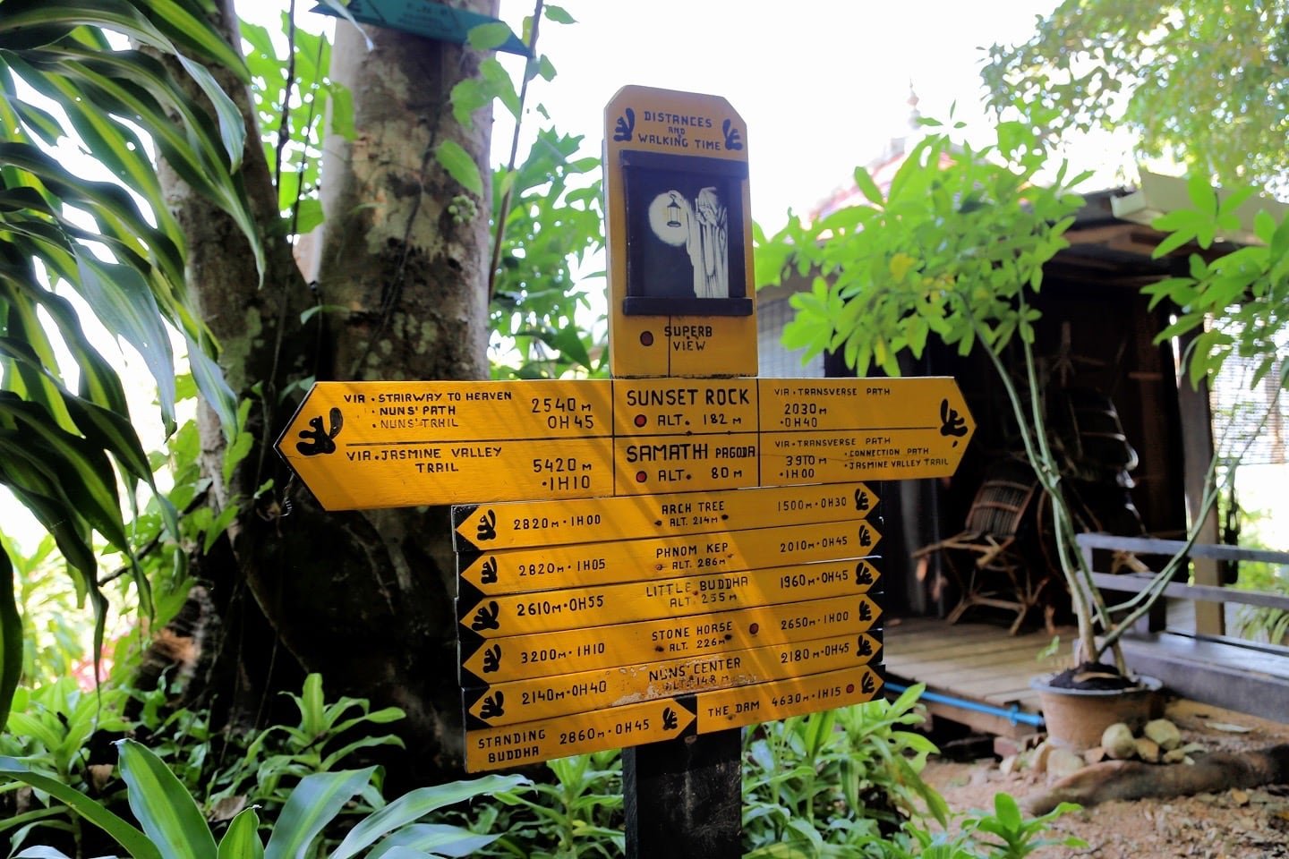 Led Zep Cafe trail signs in Kep National Park